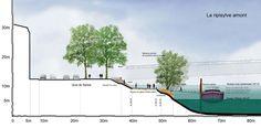54 section Berges du Rhone « Landscape Architecture Works | Landezine