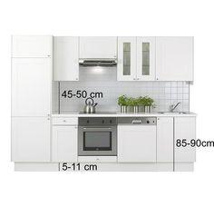 Reformar la cocina: distancias, medidas y dimensiones a tener en cuenta.