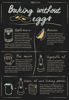 In a pickle - what to do if you run out of eggs while baking a recipe that needs them. Have tried applesauce once, worked great!