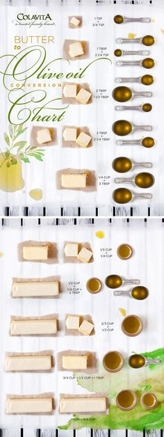 Butter to Olive Oil Conversion Chart! Bookmark this page for future reference! It is no secret that using olive oil is healthier than using butter. Here is a convenient chart so that you can substitute olive oil in your recipes that call for butter. Healthy Snacks, Healthy Eating, Healthy Recipes, Keto Recipes, Cooking Tools, Cooking Recipes, Cooking Stuff, Food Substitutions, Food Charts