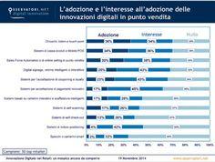 I retailer italiani e il digitale: la fotografia del Politecnico di Milano