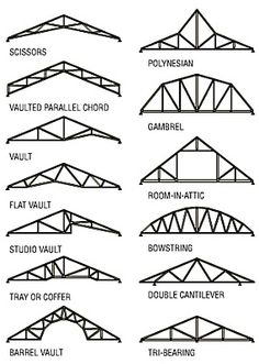 Roof Trusses Steel Truss Design Diy Roofing White Brick Houses