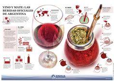 Vino y mate, las bebidas oficiales de Argentina