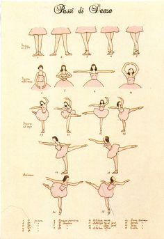 postcard - passi di danza by sonobugiardo, via Flickr