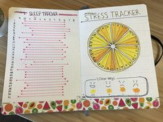 Finally completed my May stress and sleep tracker Finally c Bullet Journal Mood, Bullet Journal Junkies, Bullet Journal Themes, Bullet Journal Inspiration, Journal Layout, My Journal, Journal Pages, Sleep Journal, Journal Ideas