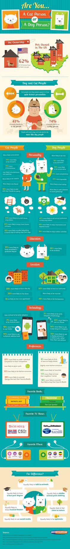 Are You A #Cat Or #Dog Person? - #Infographic Mom 'N Daughter Savings