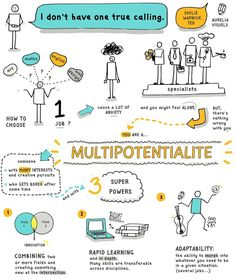 multipotentialite TED - english-sketchnote
