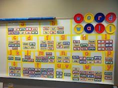 AWESOME 1st Grade Classroom Tour -- Mrs. Wheeler's First Grade Tidbits: Classroom Photos!