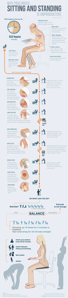 This infographic reveals what prolonged sitting does to our body   Gizmodo India