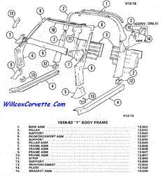 1975 corvette fuse box wiring diagrams chevrolet c6 2005