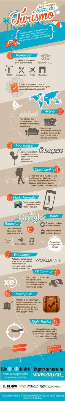 Las mejores APPs de turismo #infografia http://mundodeviagens.com/ - Existem muitas maneiras de ver o Mundo. O Blog Mundo de Viagens recomenda... TODAS!
