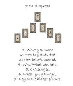 Diy Tarot Cards, Tarot Cards For Beginners, Tarot Card Spreads, Wiccan Spell Book, Tarot Meanings, Tarot Major Arcana, Magick, Witchcraft, Oracle Cards