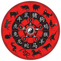 Chinese Zodiac PNG Clipart Image