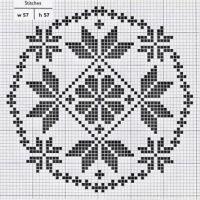 Cross Stitch Borders, Counted Cross Stitch Patterns, Cross Stitch Charts, Cross Stitching, Border Embroidery, Cross Stitch Embroidery, Embroidery Patterns, Crochet Pillow, Tapestry Crochet