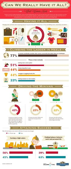 Can women have it all? The Obstacles Facing Women's Career Success   | Infographic | women in business statistics | career | success | work/life balance