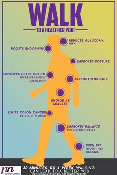 It's the 9th annual National Walking Day! An initiative started by the American Heart Association to push Americans to live a healthier lifestyle. Walking can benefit your heart, your weight, and your risk for osteoporosis, diabetes, breast and colon cancer. (source: American Heart Association)