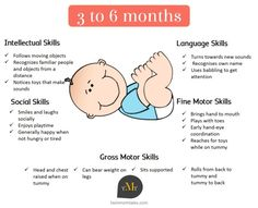A look at baby developmental milestones with twins at 3 to 6 months old. Also get a free Cheatsheet with babies' development (by month) up to 2 years old