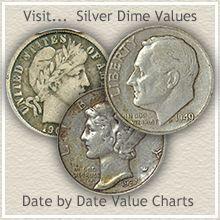 Bullion Coins, Silver Bullion, Silver Dimes, Silver Coins, Old Coins Value, Rare Pennies, Valuable Coins, Valuable Pennies, Coin Buyers