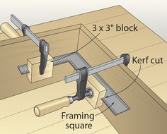 Squaring system