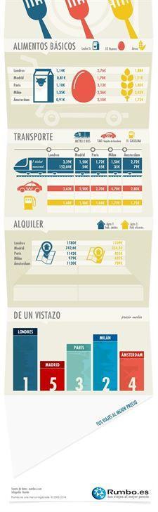 El 40% de los españoles utilizaron su teléfono móvil para reservar en un restaurante durante 2014