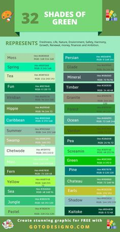 70+ Shades of Green Color With Hex Code - [Complete Guide 2020]