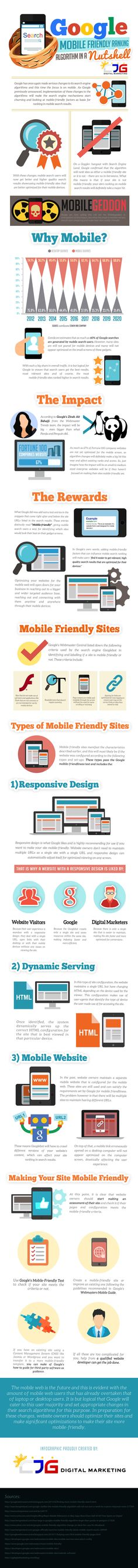 Google Mobile Friendly Ranking Algorithm In A Nutshell (Infographic)