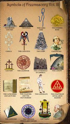 Knowledge is power! Install 'Symbols of Freemasonry I-XI'. Start learning about the Symbols and of the Craft! Masonic Signs, Masonic Art, Masonic Lodge, Occult Symbols, Masonic Symbols, Occult Art, Illuminati Conspiracy, Public Domain Books, Art Of Manliness