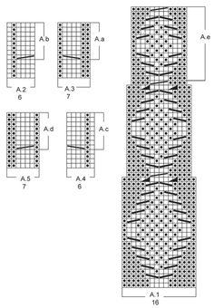 "Neulotut DROPS palmikkosukat ""Nepal""-langasta. Koot 35-43. ~ DROPS Design"