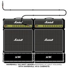 GuitarGeek | angus young of acdc