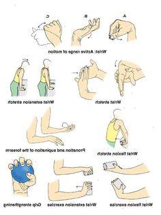 6 handövningar för reumatoid artrit. Platt-hand finger hissar.