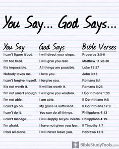 Encouragement What God says. Bible verses for the book.What God says. Bible verses for the book. Bible Scriptures, Faith Bible, Bible Verses For Kids, Bible Study For Kids, Bible Verses For Encouragement, Bible Verses For Strength, Scripture Study, Bible Quotes For Women, Scriptures On Endurance