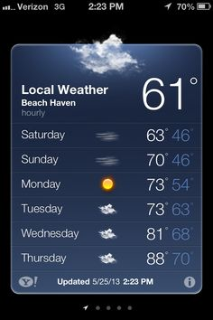 Love seeing this as my weather beach have LBI