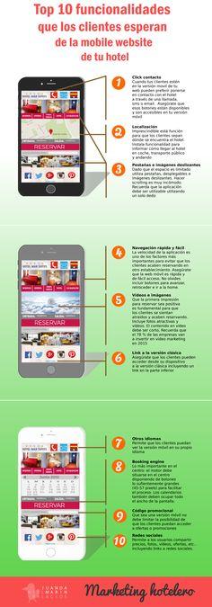 Top 10 funcionalidades que los clientes esperan de la versión móvil de la web de tu hotel
