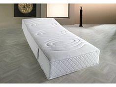 Luxus Matratzen bequem online kaufen | schlafwelt.de