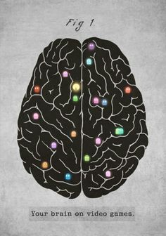 Your brain on video games
