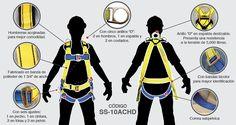 proteccion de la espalda en el trabajo - Buscar con Google
