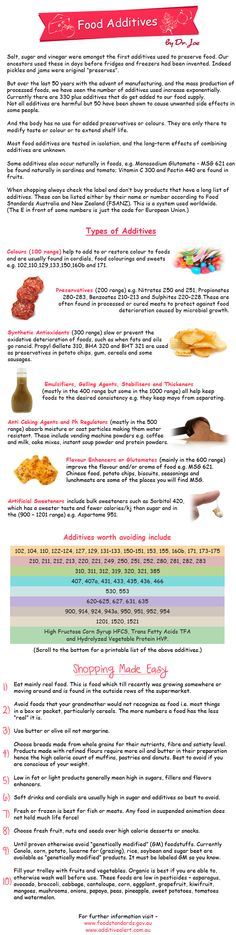 What you need to know about Food Additives - with a free printable guide of numbers to avoid.