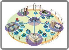 Smart Grids - Heralding a smart future