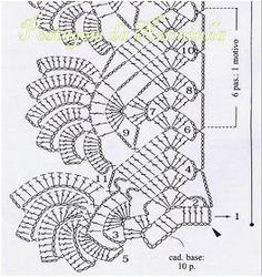 Fan-shaped Shawl pattern by Yoko Hatta (風工房) Crochet Collar Pattern, Crochet Edging Patterns, Crochet Lace Edging, Crochet Diagram, Crochet Chart, Thread Crochet, Filet Crochet, Crochet Doilies, Diy Crafts Crochet