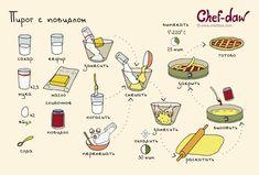 Пирог с повидлом - chefdaw