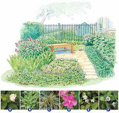 уютный цветник в саду схема
