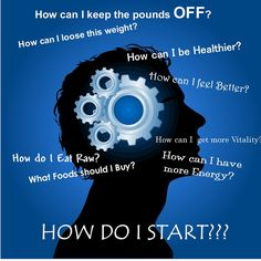 Looking for Answers? Contact me! Food Events, How Can I Get, Eating Raw, I Feel Good, Better Health, Raw Food Recipes, Feel Better, Health And Wellness, Plant Based