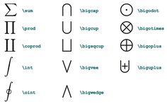 Variable-Sized-Symbols