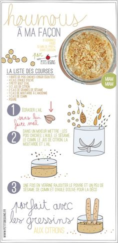 Houmous - Battle Food - Petits Béguins: