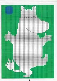 Knitting Charts Moomin 24 Ideas – The Best Ideas Knitting Charts, Knitting Patterns Free, Baby Knitting, Best Christmas Presents, A Christmas Story, Baby Girl Hats, Girl With Hat, Knitting Projects, Crochet Projects