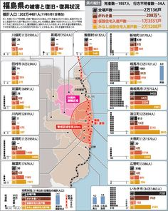 東日本大震災1年:福島県の現状 産業なお壊滅状態 放射線が復興阻む - 毎日jp(毎日新聞)    (via http://mainichi.jp/select/jiken/graph/1year20120305/ )
