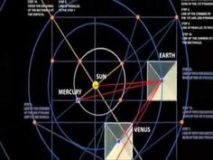 Thoth s Time Temple   Giza Alignment Code Time Shift