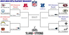 2013 2014 nfl playoff bracket   2013-2014 NFL Playoff Picture with Brackets!   Slang Strong