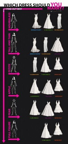 Which wedding dress shape will compliment your body type? by stella