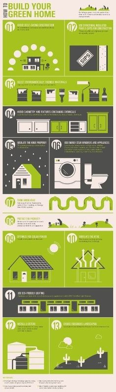 Looking to build your green home? Check out this infographic! 13 Elements of a Dream Green Home-Infographic & 56 best Sustainable Building images on Pinterest | Decks Ad home ...